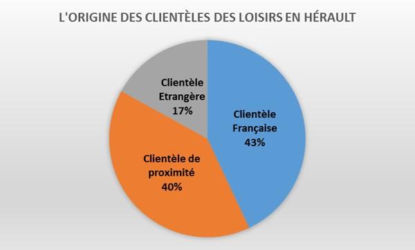 origine des clientèles globale.jpg