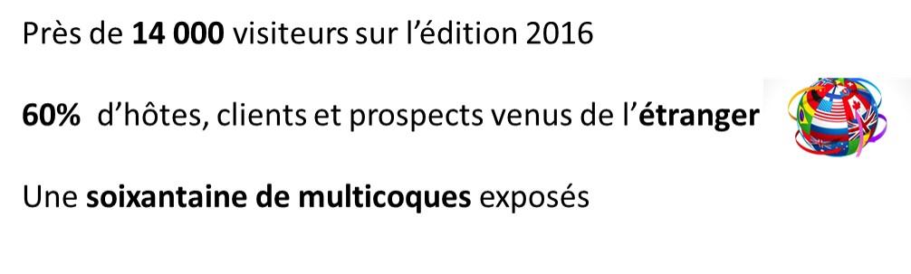 chiffres cles multicoque 2016.jpg