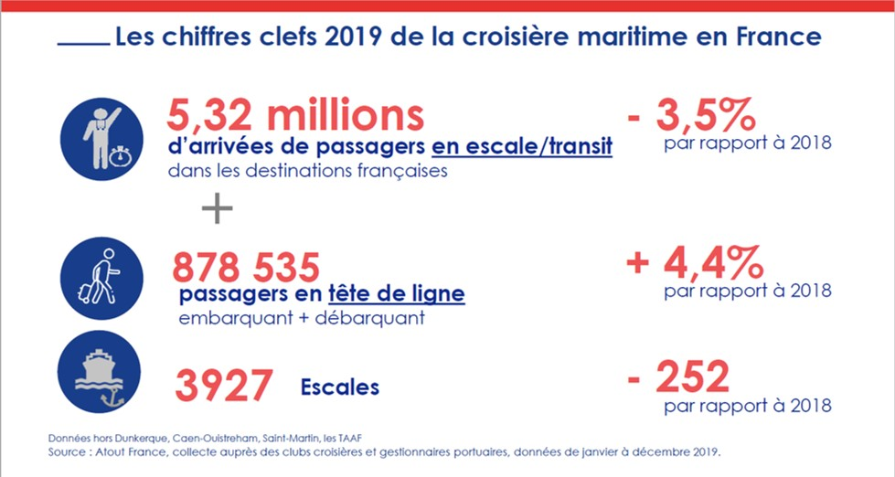 CHIFFRES CLES 2019 CROISIERES FRANCE.jpg