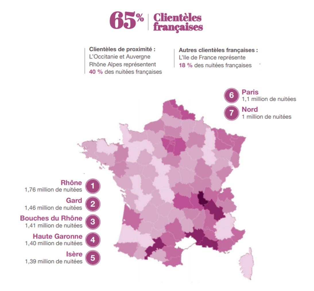 2019_FVT_Clienteles_Francaises.png