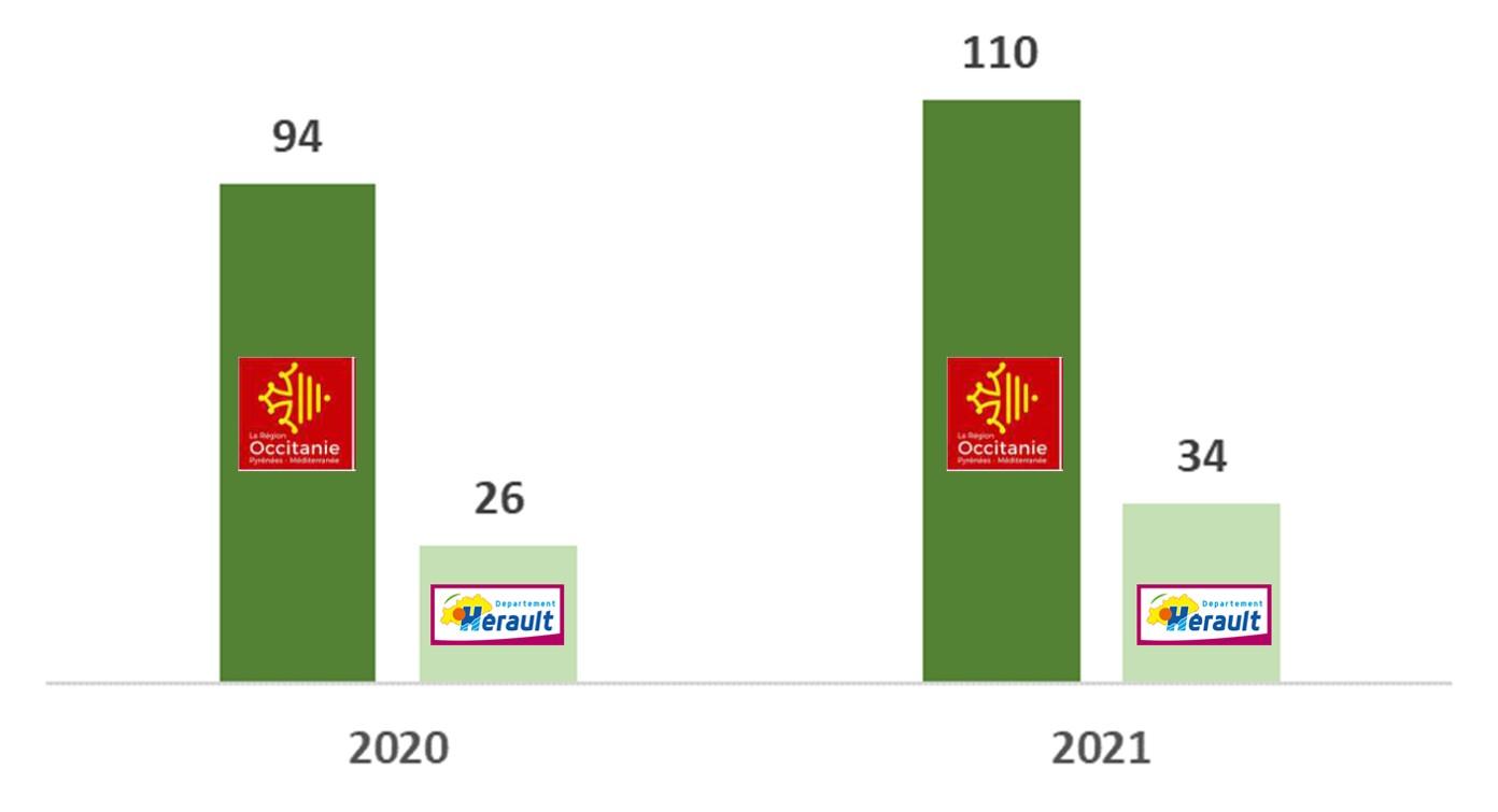 offre cle verte 2020 2021.jpg